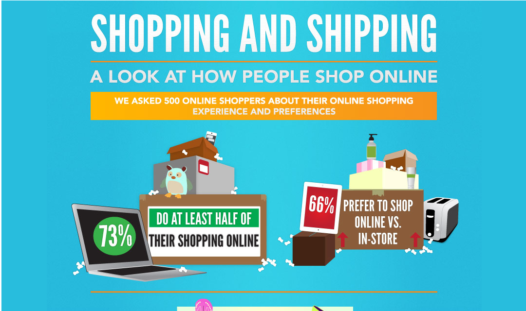 An Infographic on How People ShopOnline
