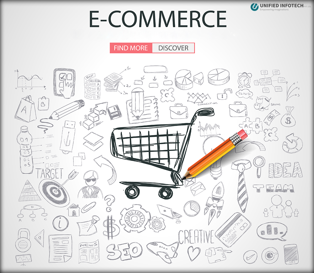 Essential E-Commerce Website Development Services For Your Business