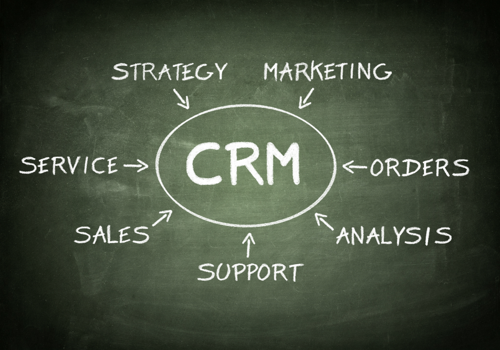 Why Do You Need For Smarter CRM Software?