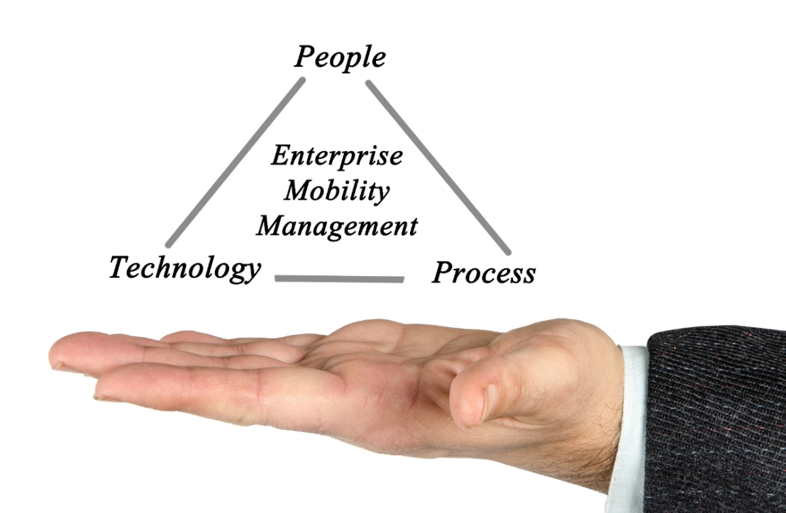 5 Key factors for selecting the right Enterprise Mobility Device