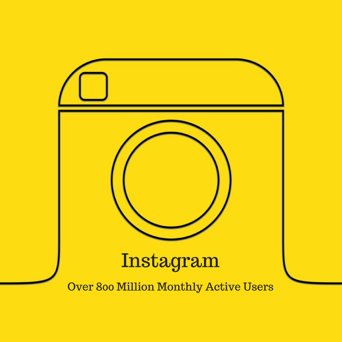 Remarkable Instagram Statistics For Small Business Owners